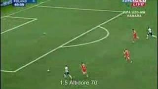 Przygoda Reprezentacji Polski U-20 Na Mistrzostwach Świata W