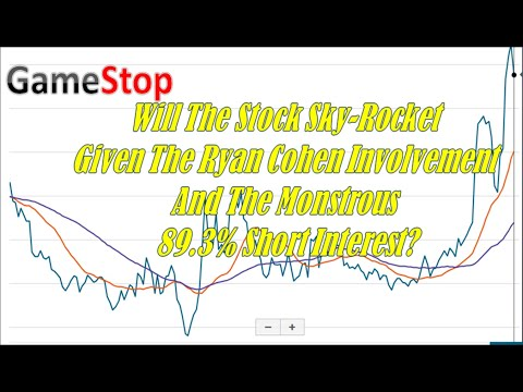 GameStop(GME) Stock Is Going Up | Up Over 100% Since July 2020 | Ryan Cohen Getting Involved