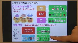 宝塚受験生のためのダイエット講座「食べ方の基本」のサムネイル画像