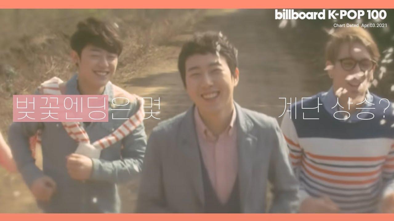 빌보드 케이팝 100 주요 순위 21.04.03
