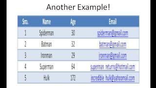 SQL Tutorial - 6: Data-Types in SQL (Part-1)