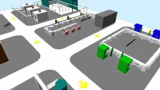 Arena Simulation Software - Conveying and Transporting | EndlessVideo