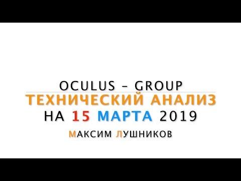 Технический обзор рынка Форекс на 15.03.2019 от Максима Лушникова