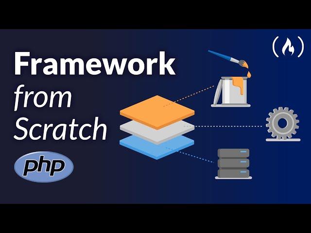DIY Framework download PHP Script