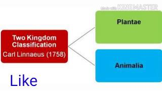 Who is the father of all Classification ?9th Class Life Science...