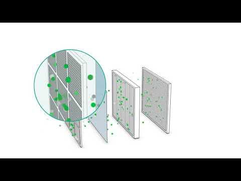 Oczyszczacza powietrza Ideal AP15 AP30 AP45 - prezentacja -  www.klimasklep.pl