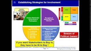 Webinar: Stakeholder Management Engaging the Organisation for Results