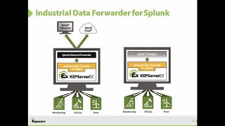 New Industrial Data Forwarder (IDF) for Splunk Plug-In Overview Video