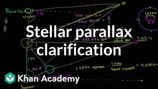 Stellar Parallax Clarification
