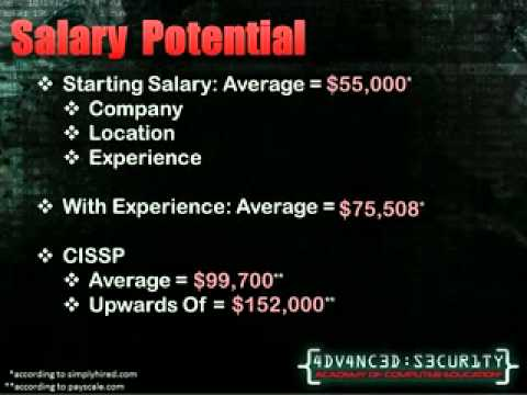 What a CompTIA Security+ Certification Can Do For You - YouTube