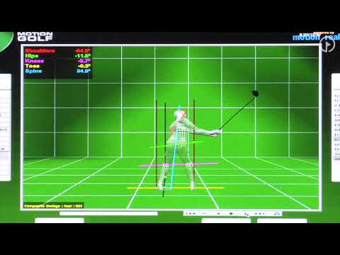 Maximum Power 1.0: Motion Golf - Legs & Hips
