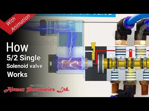 AD 20 Series 5/2 Single Solenoid Valve
