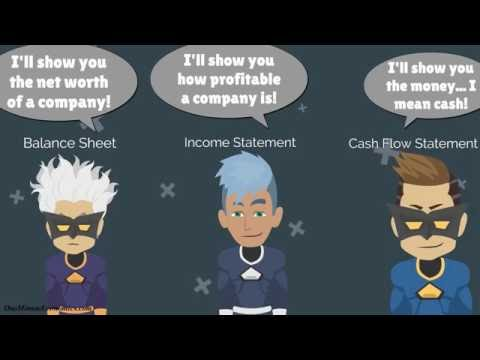 mp4 Wealth Statement Adalah, download Wealth Statement Adalah video klip Wealth Statement Adalah