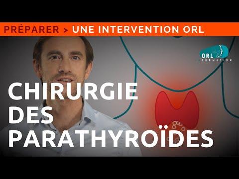 Hypertensive dans la névrose