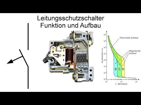 Leitungsschutzschalter / LS-Schalter (Sicherung) - Funktion und Aufbau