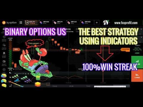 Strategy box on options
