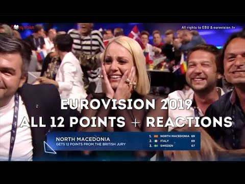 Eurovision Song Contest 2019 All 12 Points - Grand Final Jury Voting - ESC 2019