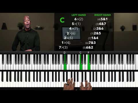 The AMAZING Diatonic Piano Exercise!!!