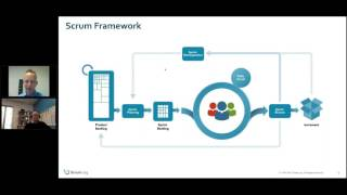 Who is the Product Owner Anyway? - Scrum Pulse Webcast #24