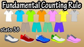 What Is And How Does The Fundamental Counting Rule Principle Work In Probability Statistics Math