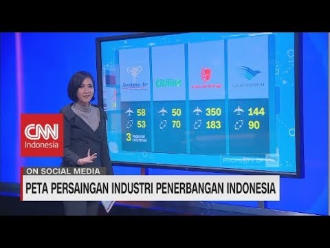 Peta Persaingan Industri Penerbangan Indonesia