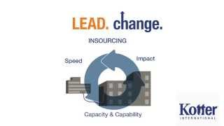 Insourcing Your Change with Kotter International