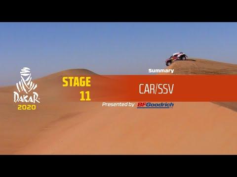 【ダカールラリーハイライト動画】ステージ11 自動車部門のハイライト