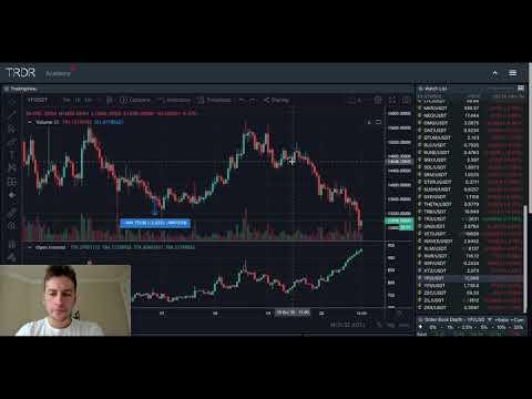 Gdax bitcoin piace pac