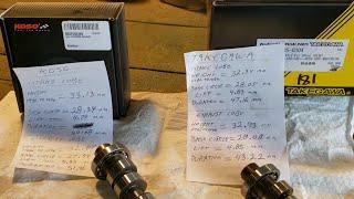 honda grom big bore kit takegawa - TH-Clip