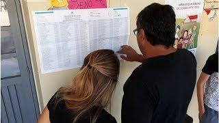 Dónde Voto En San Juan: Consultá El Padrón Electoral 2019