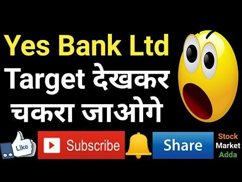 Yes Bank Ltd, Target देखकर चकरा जाओगे 😲