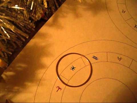 Совместимость по знакам зодиака восточный гороскоп