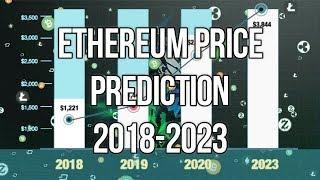 ETHEREUM PRICE PREDICTION 2018-2023 STOCK GIRL