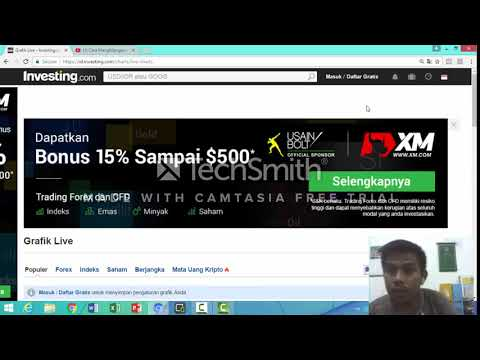 mp4 Investing Teknikal, download Investing Teknikal video klip Investing Teknikal