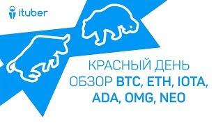 Красный День, Обзор BitCoin (BTC), Ethereum (ETH), NEO, OmiseGo (OMG), Cardano (ADA), IOTA (MIOTA)