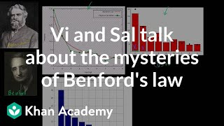 Vi and Sal Talk About the Mysteries of Benford's Law