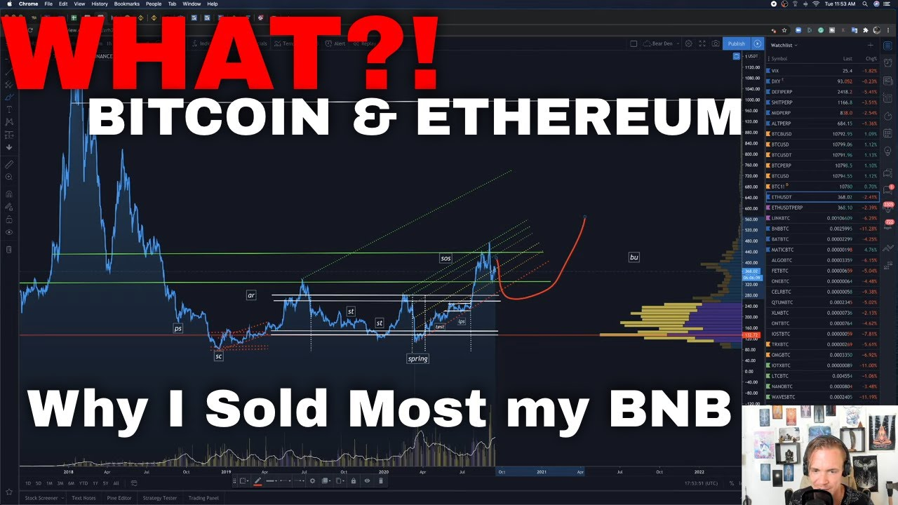 WHAT?!  Bitcoin & Ethereum- The big BNB PLAY- Why I sold! Most of it at least.
