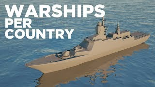 Number of Warships per country