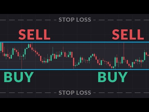 How to open binary options yourself