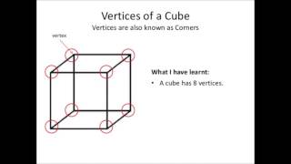 Cubes - Faces, Vertices and Edges