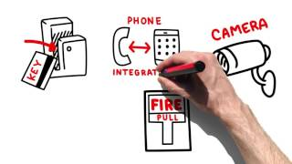 Layered Solutions Fire Alarm Integration Software