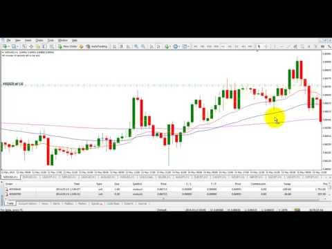 Menentukan buy dan sell dalam trading forex