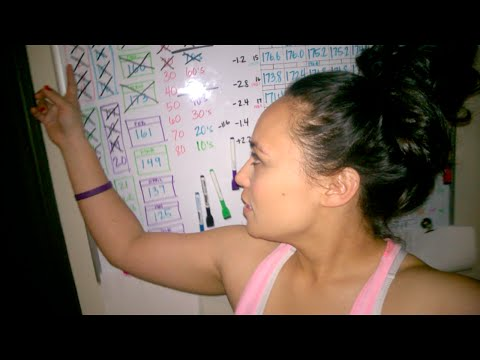 Weight Loss Tracker : Progress Calendar, Board, & Tracker