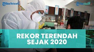 Update Covid-19 Indonesia 11 Oktober: Kasus Tambah 620, Sembuh 2.444, Rekor Terendah Lagi sejak 2020