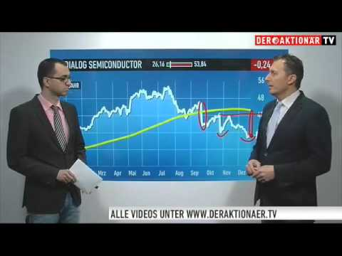 Aktienkurse schweiz borse