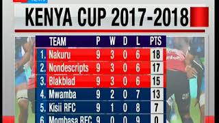 Scoreline: Kenya Cup performance