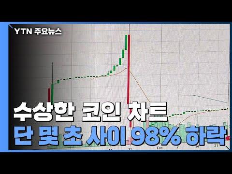 """""""매일 4%씩 상승하다 단번에 폭락""""...수상한 코인 차트"""