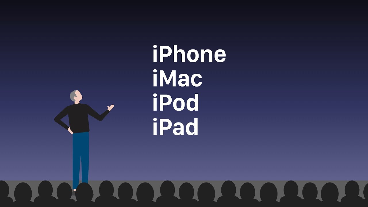 Why Apple Products Have An 'i'