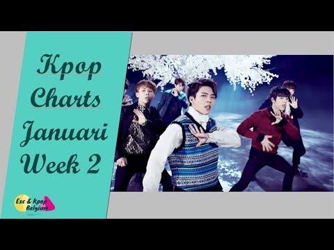 Kpop Charts, January 2018 (Week 2) // Kpop