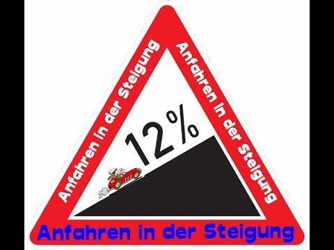 Der Preis des Benzins 2012